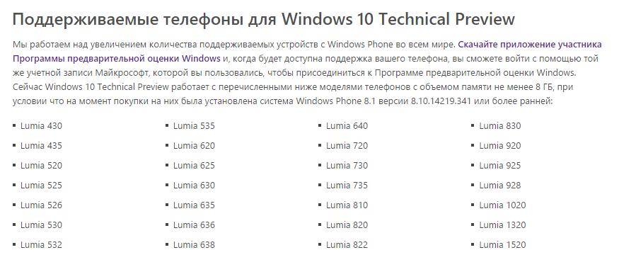 список устройств поддерживающие windows phone 10